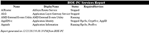 how to write custom business service in siebel