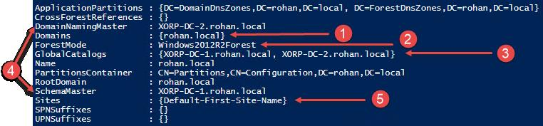 Exploring the Active Directory Forest and Domain