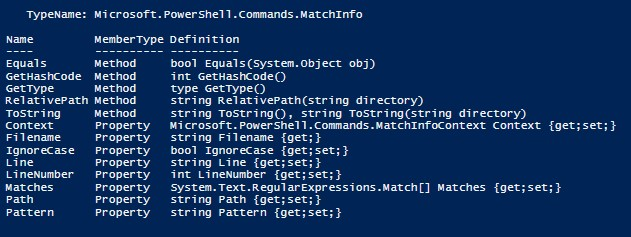 Using Regular Expressions with PowerShell To Locate Data