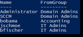 Working with Recursive Functions in PowerShell -- Microsoft